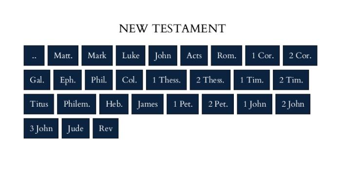 Download Bible for Apple | KJVPCE com
